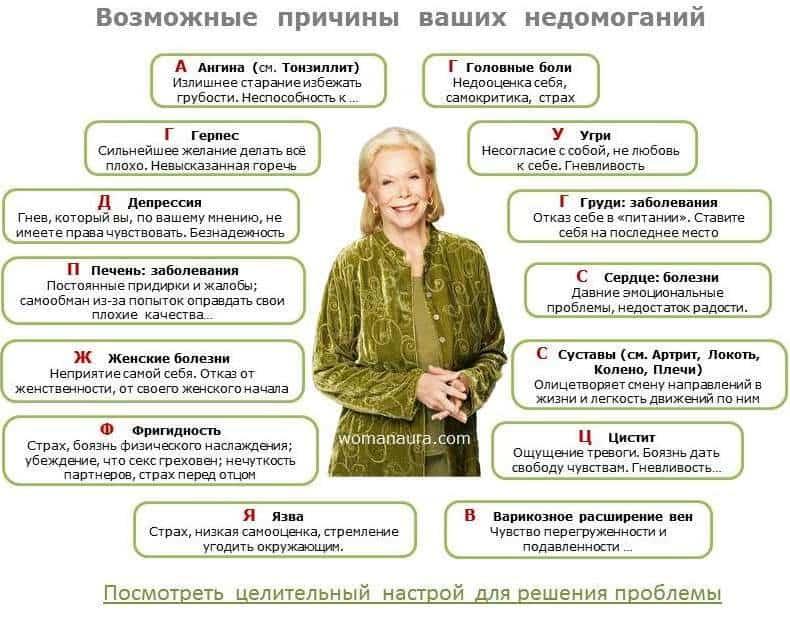 луиза-хей-таблица-болезней-и-аффирмаций