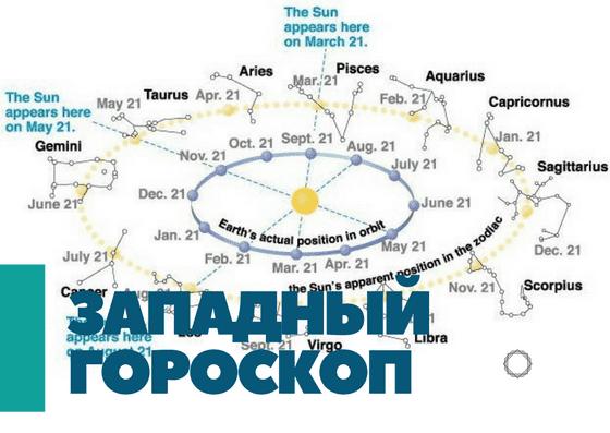 экспресс астропрогноз на 2018 год