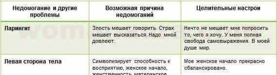 луиза хей читать онлайн бесплатно Л